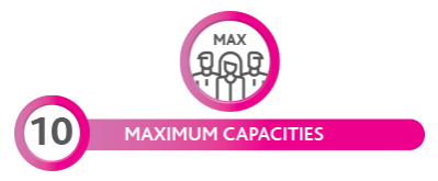 MAXIMUM CAPACITIES